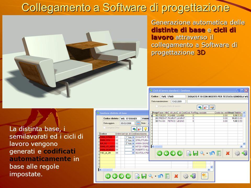 Collegamento a Software di progettazione Generazione automatica delle distinte di base e cicli di lavoro attraverso il collegamento a Software di prog