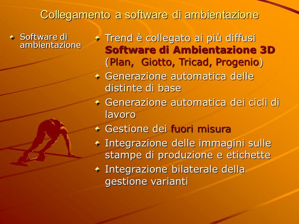 Collegamento a software di ambientazione Software di ambientazione Trend è collegato ai più diffusi Software di Ambientazione 3D (Plan, Giotto, Tricad