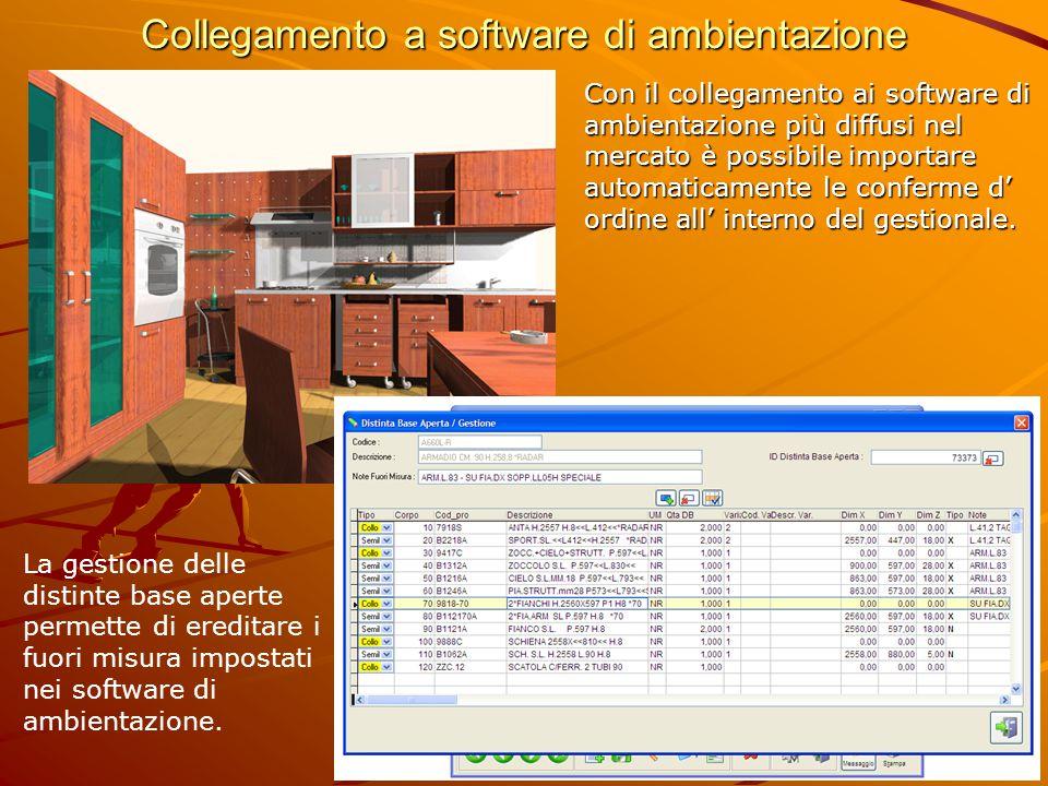 Collegamento a software di ambientazione Con il collegamento ai software di ambientazione più diffusi nel mercato è possibile importare automaticament