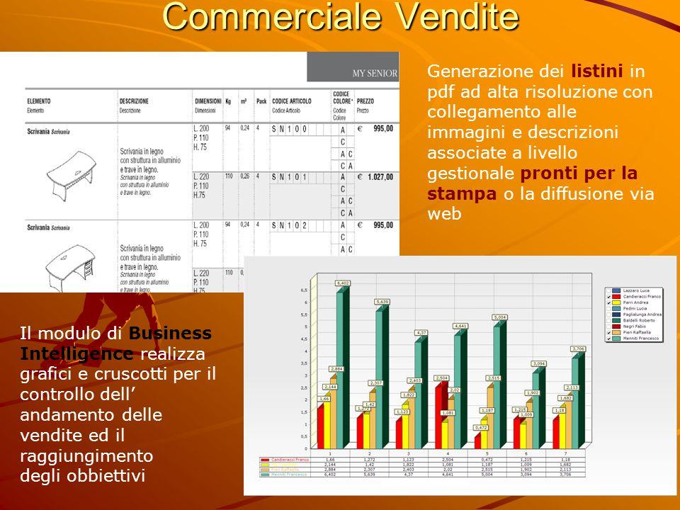 Commerciale Vendite Generazione dei listini in pdf ad alta risoluzione con collegamento alle immagini e descrizioni associate a livello gestionale pro