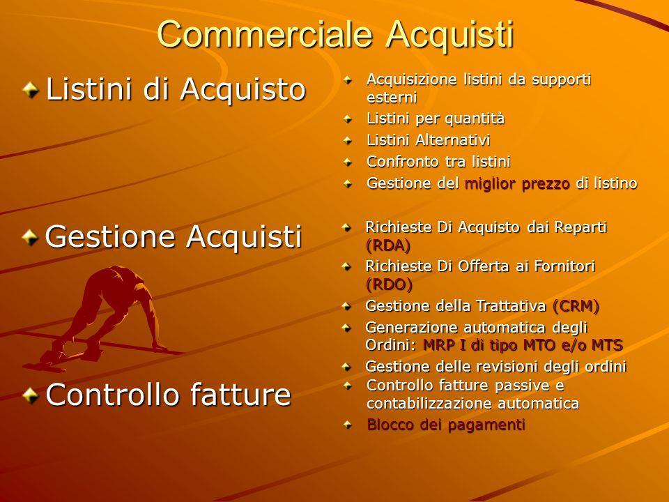Commerciale Acquisti Listini di Acquisto Acquisizione listini da supporti esterni Listini per quantità Listini Alternativi Confronto tra listini Gesti