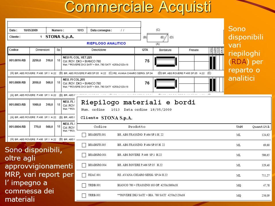 Commerciale Acquisti Sono disponibili vari riepiloghi (RDA) per reparto o analitici Sono disponibili, oltre agli approvvigionamenti MRP, vari report p