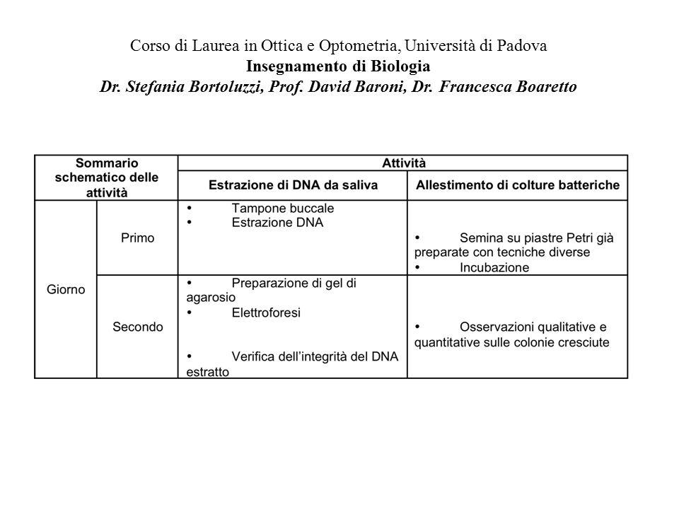 Corso di Laurea in Ottica e Optometria, Università di Padova Insegnamento di Biologia Dr.