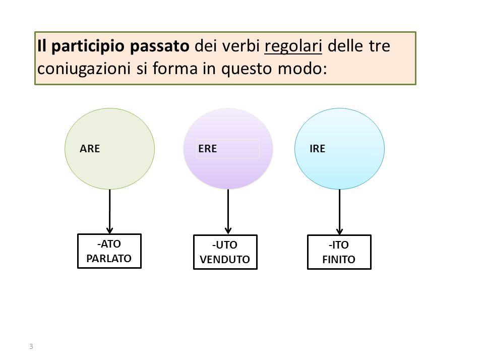 3 Il participio passato dei verbi regolari delle tre coniugazioni si forma in questo modo: AREIRE ERE -ATO PARLATO -UTO VENDUTO -ITO FINITO