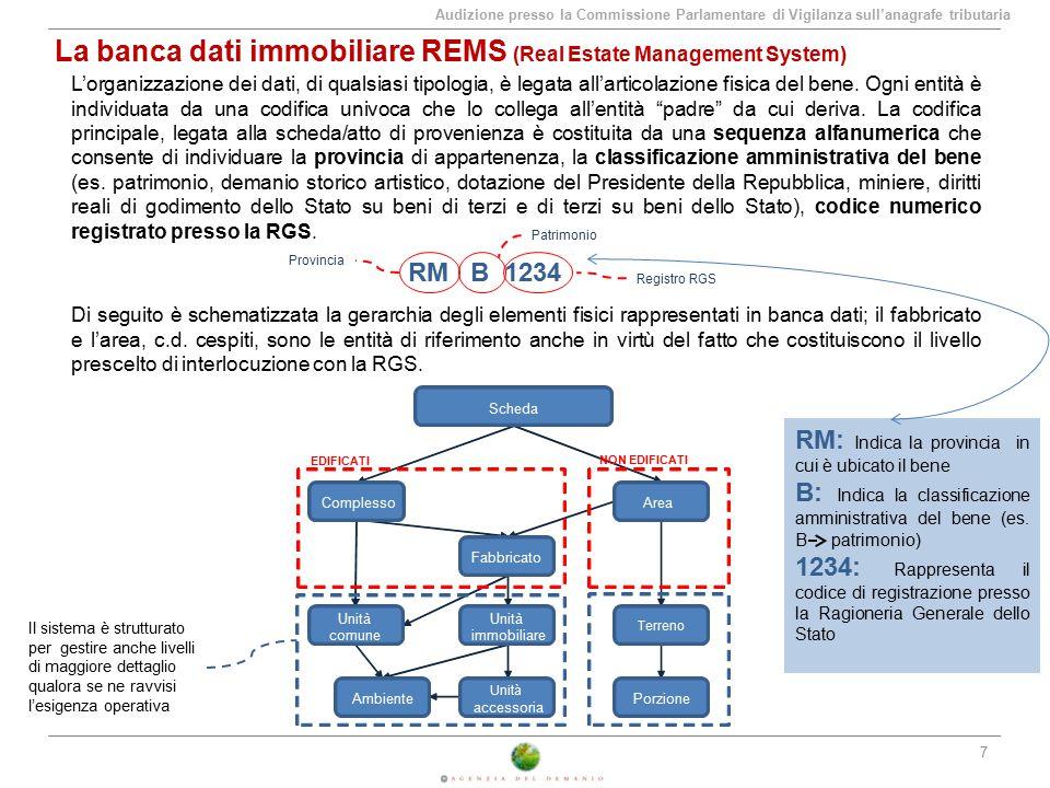 Audizione presso la Commissione Parlamentare di Vigilanza sull'anagrafe tributaria La banca dati immobiliare REMS (Real Estate Management System) 7 L'organizzazione dei dati, di qualsiasi tipologia, è legata all'articolazione fisica del bene.