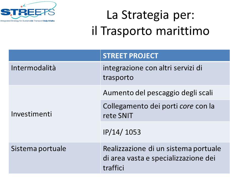 La Strategia per: il Trasporto marittimo STREET PROJECT Intermodalitàintegrazione con altri servizi di trasporto Investimenti Aumento del pescaggio degli scali Collegamento dei porti core con la rete SNIT IP/14/ 1053 Sistema portualeRealizzazione di un sistema portuale di area vasta e specializzazione dei traffici