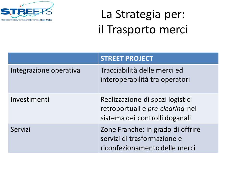 La Strategia per: il Trasporto merci STREET PROJECT Integrazione operativaTracciabilità delle merci ed interoperabilità tra operatori InvestimentiReal