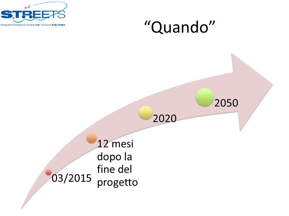 """""""Quando"""" 03/201 5 12 mesi dopo la fine del progetto 2020 2050"""