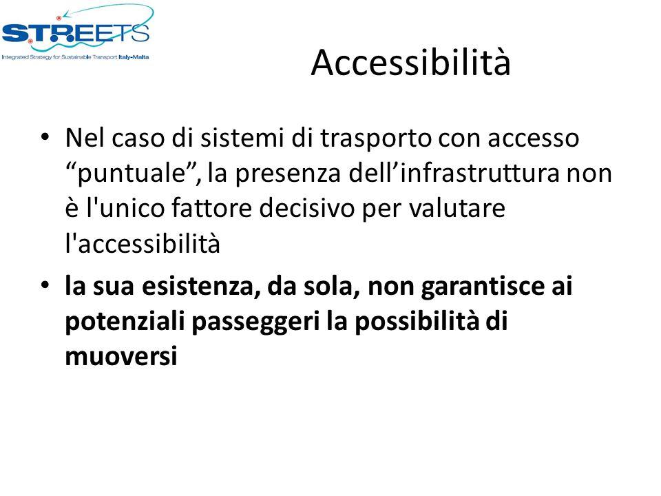 Accessibilità Nel caso di sistemi di trasporto con accesso puntuale , la presenza dell'infrastruttura non è l unico fattore decisivo per valutare l accessibilità la sua esistenza, da sola, non garantisce ai potenziali passeggeri la possibilità di muoversi