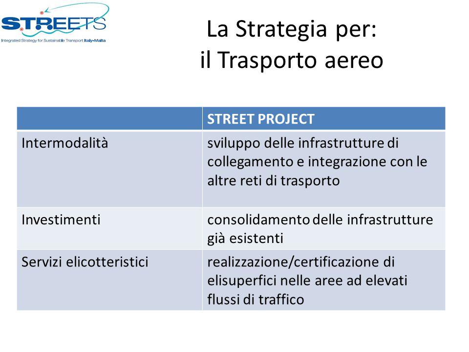 La Strategia per: il Trasporto aereo STREET PROJECT Intermodalitàsviluppo delle infrastrutture di collegamento e integrazione con le altre reti di tra