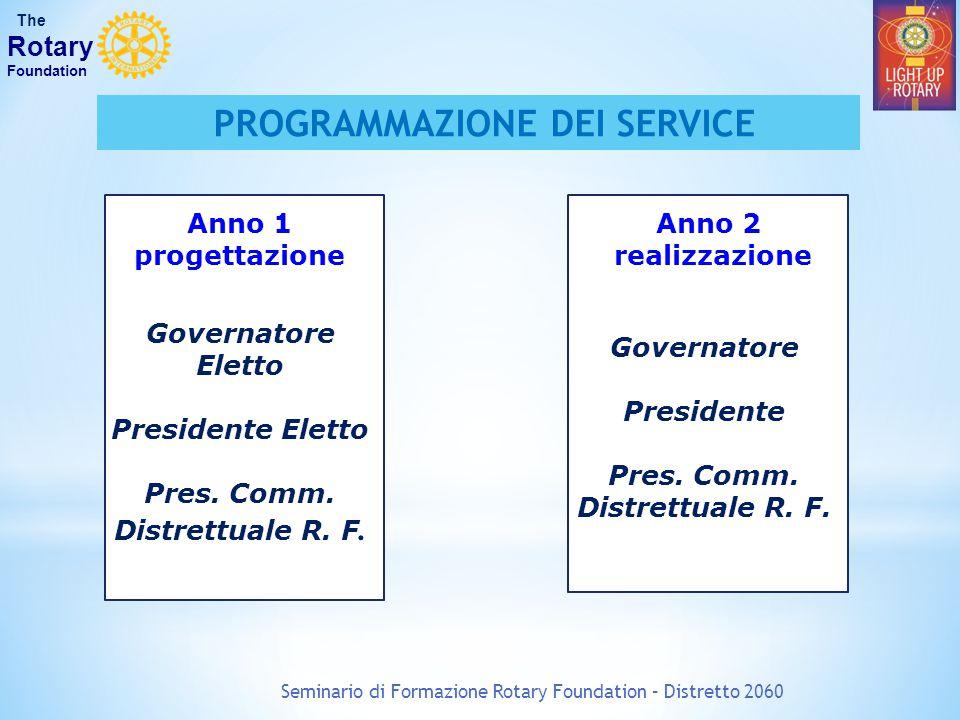 Seminario di Formazione Rotary Foundation – Distretto 2060 The Rotary Foundation PROGRAMMAZIONE DEI SERVICE Anno 1 progettazione Governatore Eletto Pr