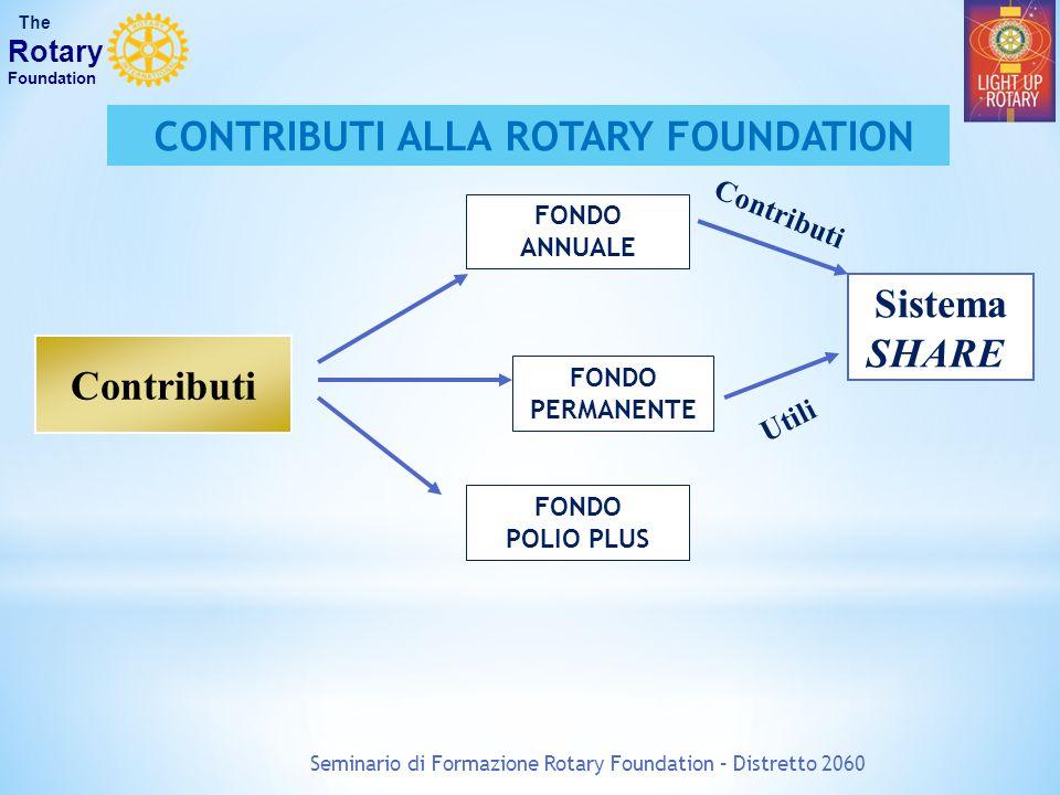 Seminario di Formazione Rotary Foundation – Distretto 2060 The Rotary Foundation SISTEMA SHARE Suddivide il Fondo programmi in Fondo di Designazione Distrettuale (DDF o FODD) Fondo mondiale Trasforma i contributi in sovvenzioni e altro ancora Consente ai club di determinare come vengono spesi i contributi distrettuali
