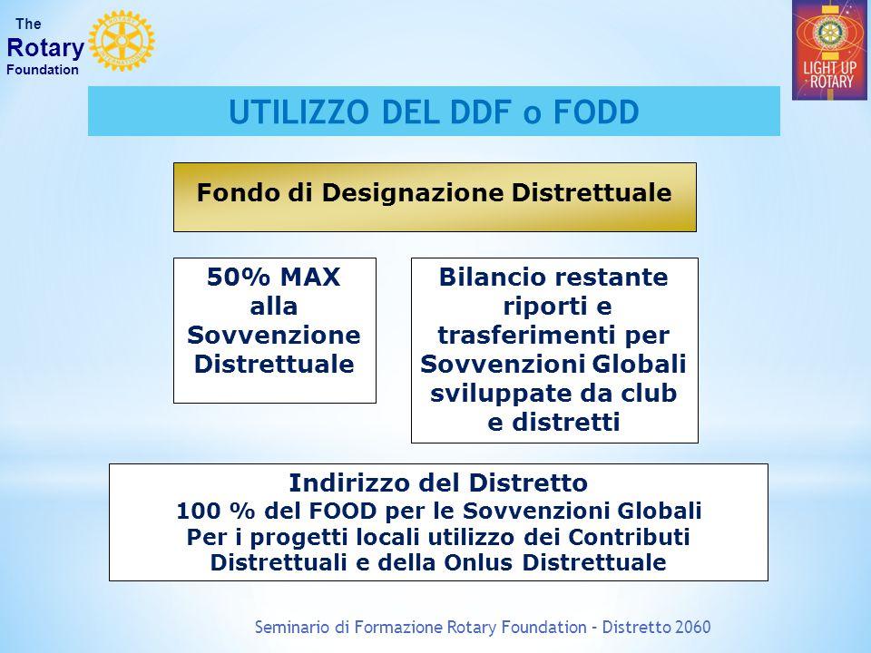 Indirizzo del Distretto 100 % del FOOD per le Sovvenzioni Globali Per i progetti locali utilizzo dei Contributi Distrettuali e della Onlus Distrettual