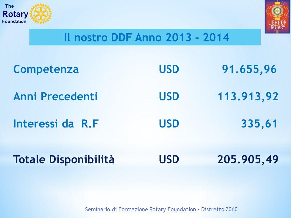 Seminario di Formazione Rotary Foundation – Distretto 2060 The Rotary Foundation DDF AUTORIZZATI