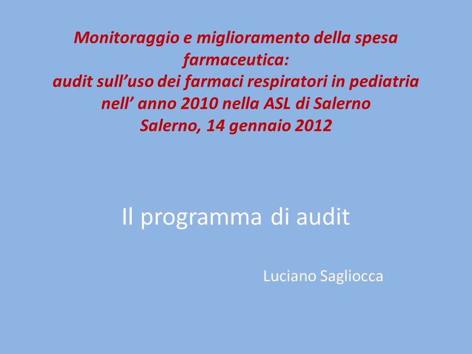 Monitoraggio e miglioramento della spesa farmaceutica: audit sull'uso dei farmaci respiratori in pediatria nell' anno 2010 nella ASL di Salerno Salern