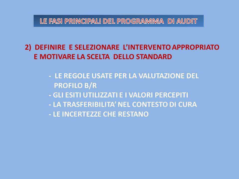 2) DEFINIRE E SELEZIONARE L'INTERVENTO APPROPRIATO E MOTIVARE LA SCELTA DELLO STANDARD - LE REGOLE USATE PER LA VALUTAZIONE DEL PROFILO B/R - GLI ESIT