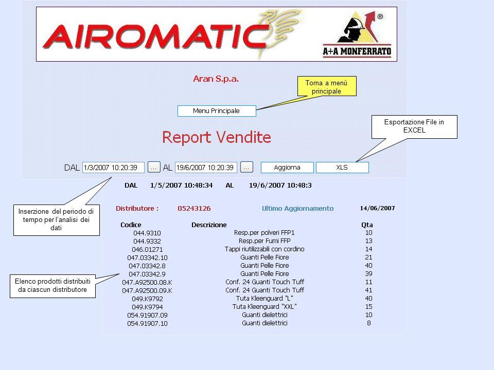Torna a menù principale Inserzione del periodo di tempo per l'analisi dei dati Elenco prodotti distribuiti da ciascun distributore Esportazione File in EXCEL