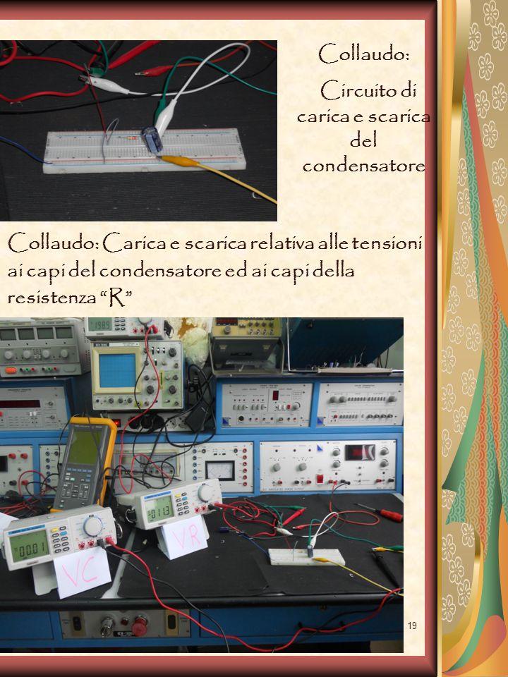 19 Collaudo: Circuito di carica e scarica del condensatore Collaudo: Carica e scarica relativa alle tensioni ai capi del condensatore ed ai capi della