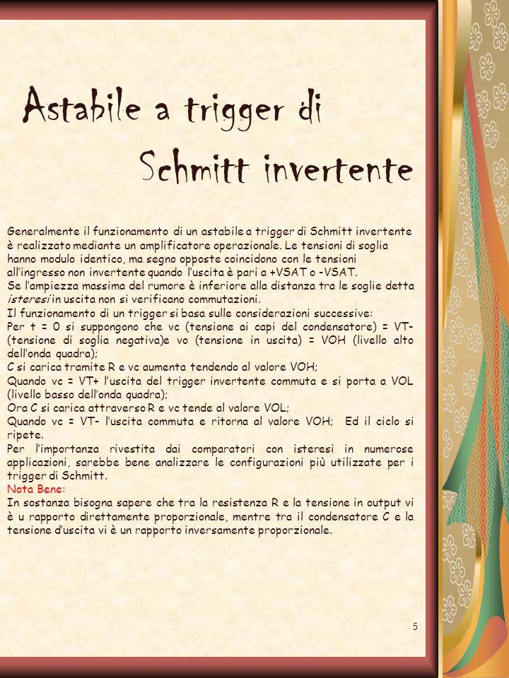 5 Astabile a trigger di Schmitt invertente Generalmente il funzionamento di un astabile a trigger di Schmitt invertente è realizzato mediante un ampli