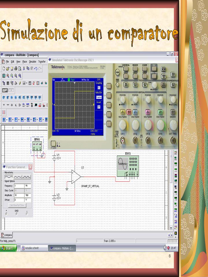 19 Collaudo: Circuito di carica e scarica del condensatore Collaudo: Carica e scarica relativa alle tensioni ai capi del condensatore ed ai capi della resistenza R