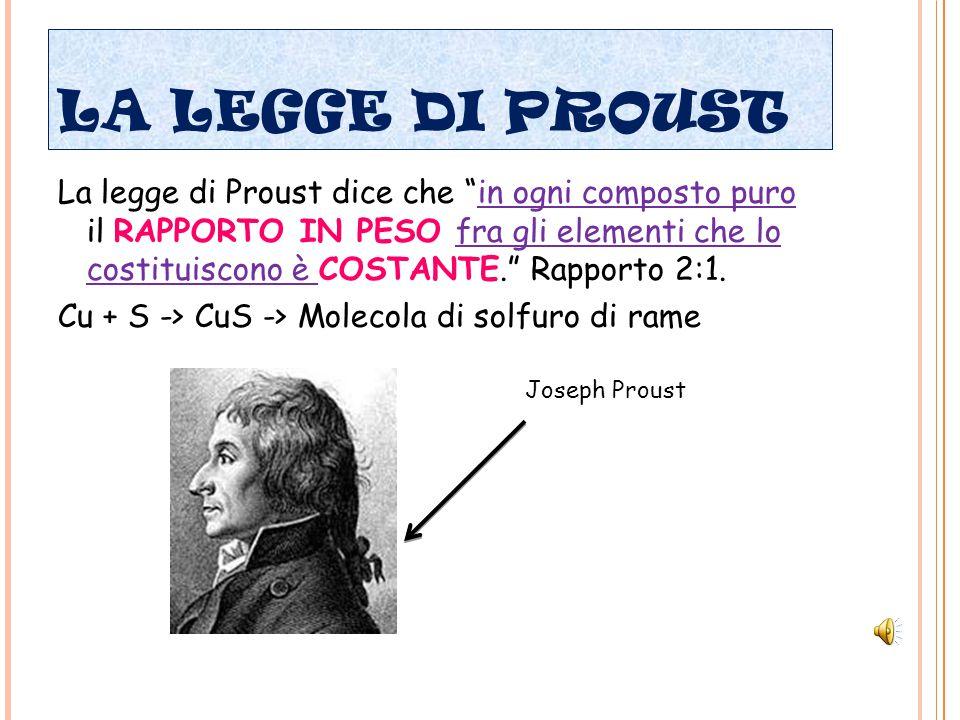 LA LEGGE DI PROUST La legge di Proust dice che in ogni composto puro il RAPPORTO IN PESO fra gli elementi che lo costituiscono è COSTANTE. Rapporto 2:1.