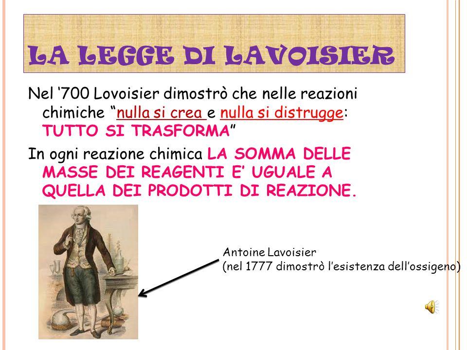 LA LEGGE DI LAVOISIER Nel '700 Lovoisier dimostrò che nelle reazioni chimiche nulla si crea e nulla si distrugge: TUTTO SI TRASFORMA In ogni reazione chimica LA SOMMA DELLE MASSE DEI REAGENTI E' UGUALE A QUELLA DEI PRODOTTI DI REAZIONE.