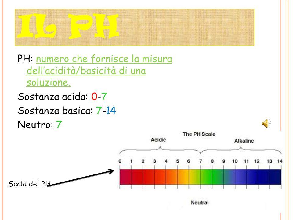 IL PH PH: numero che fornisce la misura dell'acidità/basicità di una soluzione.