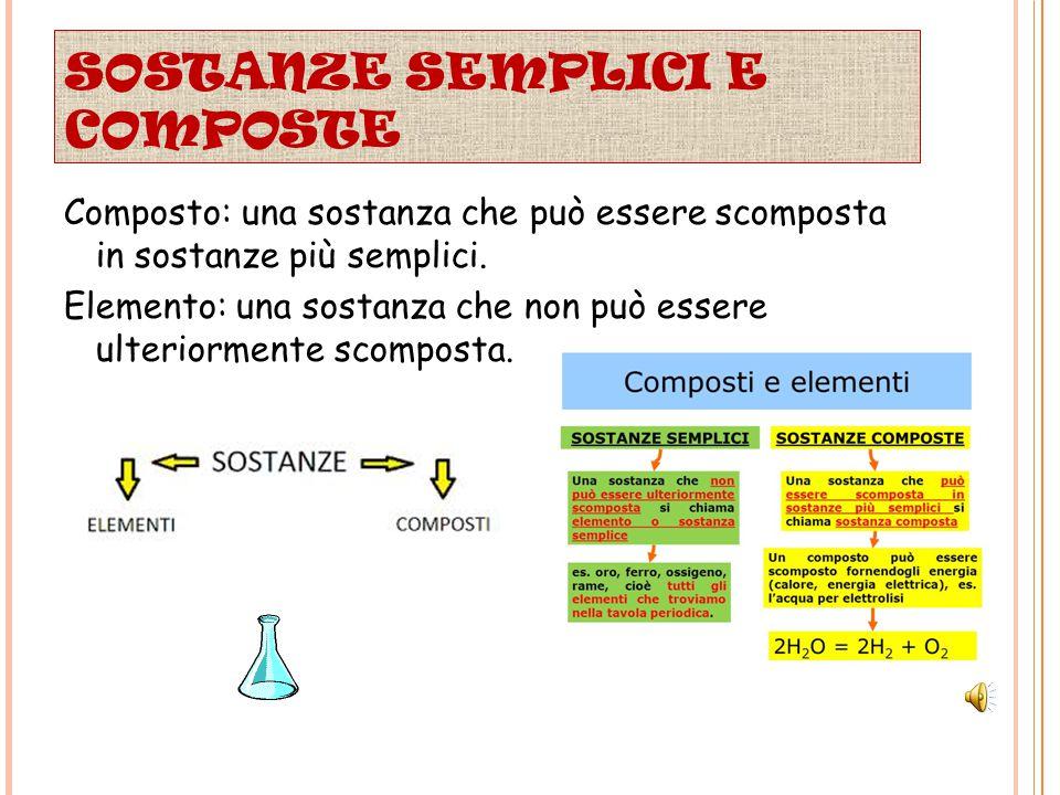 SOSTANZE SEMPLICI E COMPOSTE Composto: una sostanza che può essere scomposta in sostanze più semplici.
