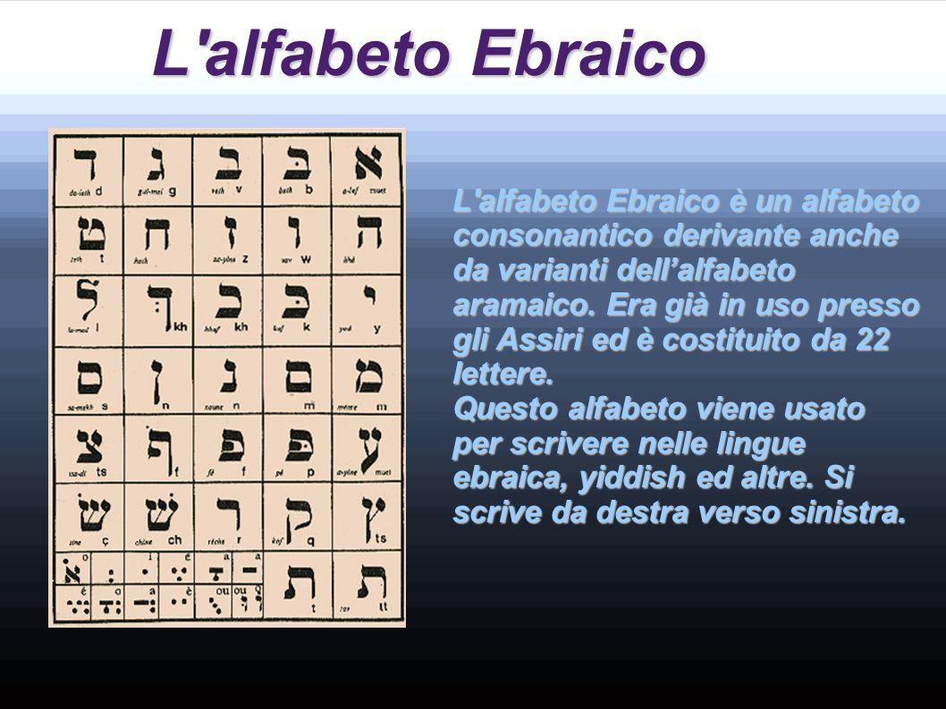 La scrittura azteca La scrittura azteca é principalmente ideografica ma impiega anche processi di scrittura fonica. Questa scrittura non permette di r