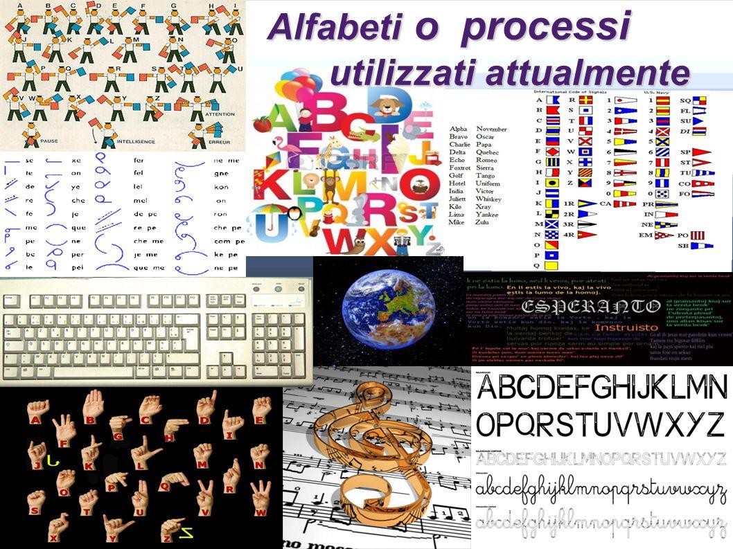 L'alfabeto massonico Ci sono dei Codici che variano da paese a paese e servono a comunicare tra i membri delle differenti confraternite. Qui sopra un
