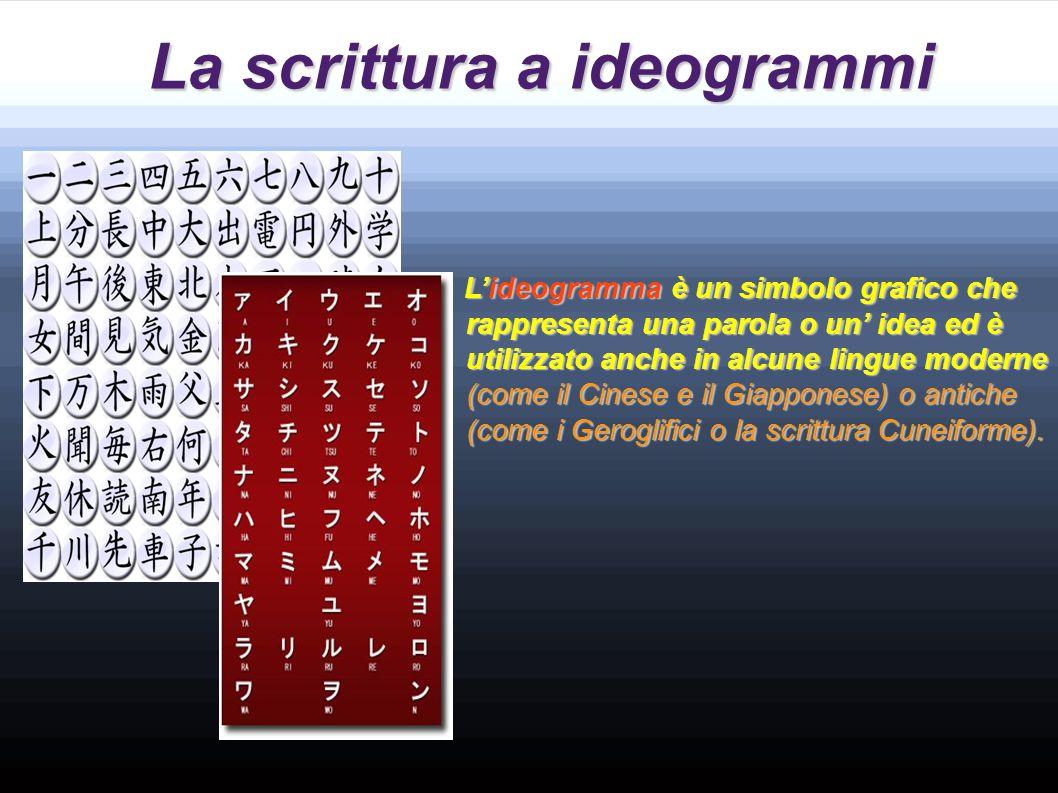 La scrittura a ideogrammi La scrittura a ideogrammi L'ideogramma è un simbolo grafico che rappresenta una parola o un' idea ed è utilizzato anche in alcune lingue moderne (come il Cinese e il Giapponese) o antiche (come i Geroglifici o la scrittura Cuneiforme).