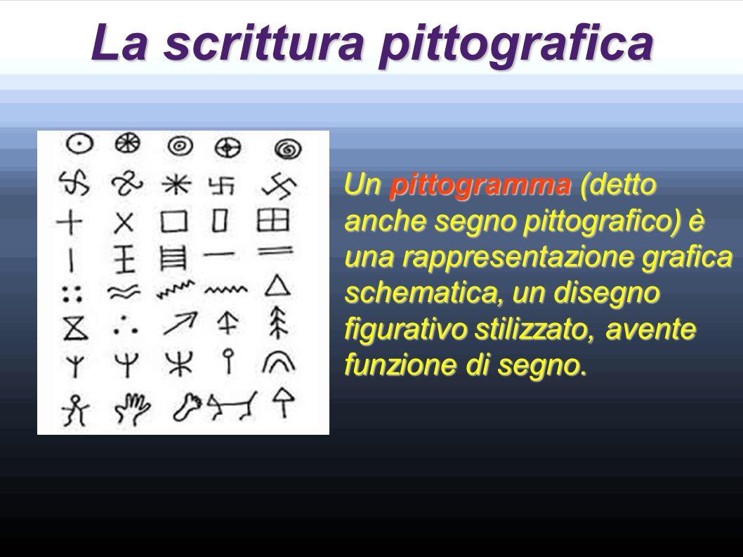 La scrittura a ideogrammi La scrittura a ideogrammi L'ideogramma è un simbolo grafico che rappresenta una parola o un' idea ed è utilizzato anche in a