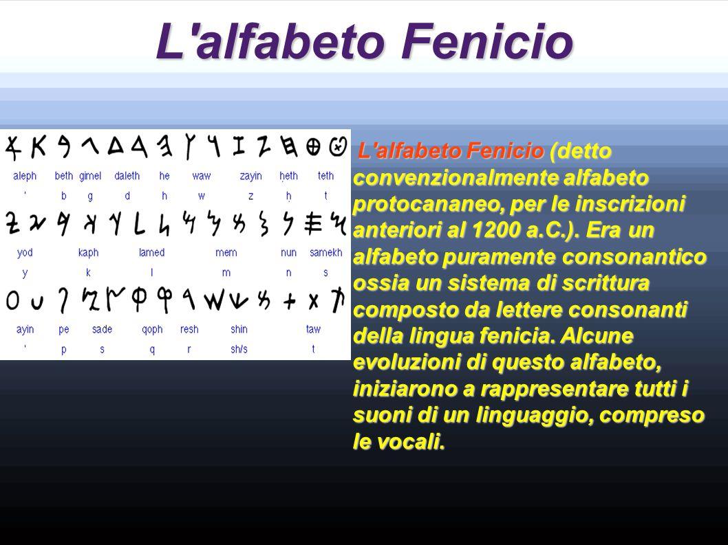 La scrittura Geroglifica Il geroglifico, è il carattere più antico della scrittura Egiziana. La scrittura Geroglifica è figurativa. Il geroglifico, è