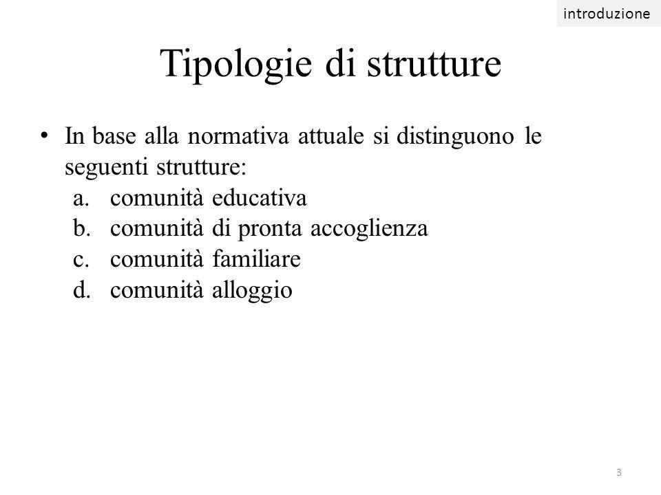 Tipologie di strutture In base alla normativa attuale si distinguono le seguenti strutture: a.comunità educativa b.comunità di pronta accoglienza c.co