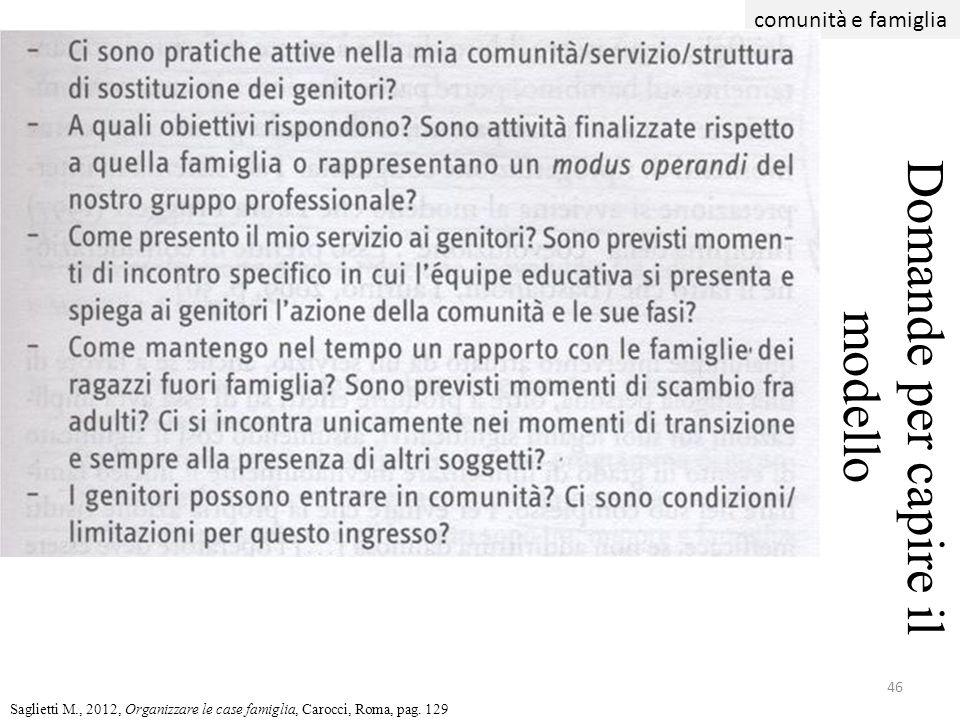 46 comunità e famiglia Domande per capire il modello Saglietti M., 2012, Organizzare le case famiglia, Carocci, Roma, pag. 129