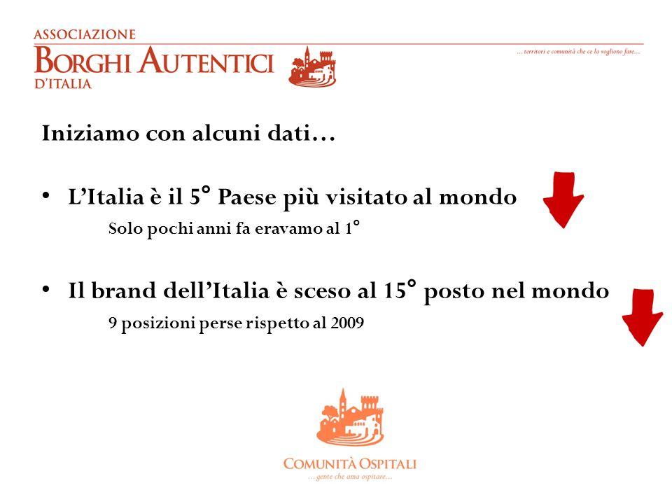 Iniziamo con alcuni dati… L'Italia è il 5° Paese più visitato al mondo Solo pochi anni fa eravamo al 1° Il brand dell'Italia è sceso al 15° posto nel mondo 9 posizioni perse rispetto al 2009