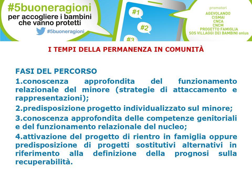 I TEMPI DELLA PERMANENZA IN COMUNITÀ FASI DEL PERCORSO 1.conoscenza approfondita del funzionamento relazionale del minore (strategie di attaccamento e