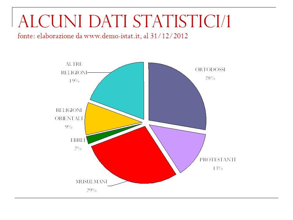 Alcuni dati statistici/2 fonte: elaborazione da www.demo-istat.it, al 31/12/2012