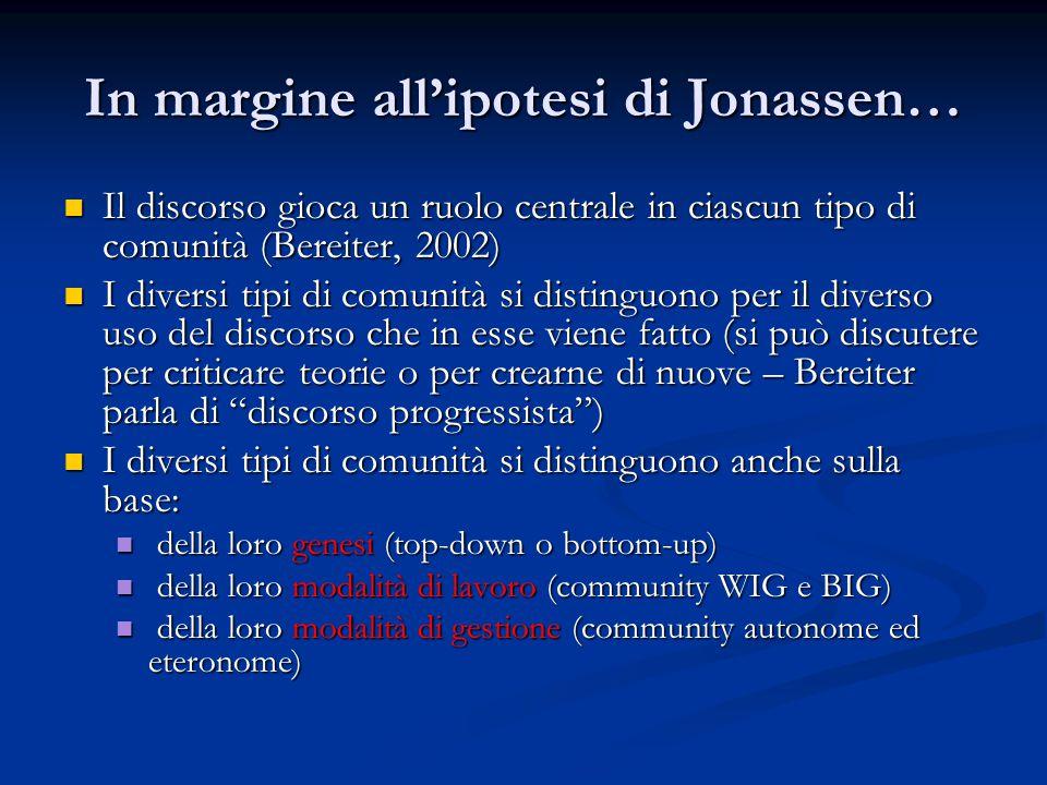 In margine all'ipotesi di Jonassen… Il discorso gioca un ruolo centrale in ciascun tipo di comunità (Bereiter, 2002) Il discorso gioca un ruolo centra