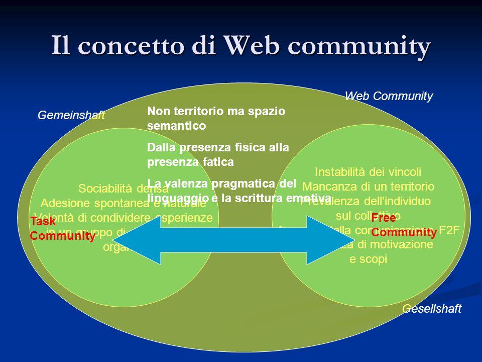 Il concetto di Web community Sociabilità densa Adesione spontanea e naturale Volontà di condividere esperienze in un gruppo di cui ci si sente organic