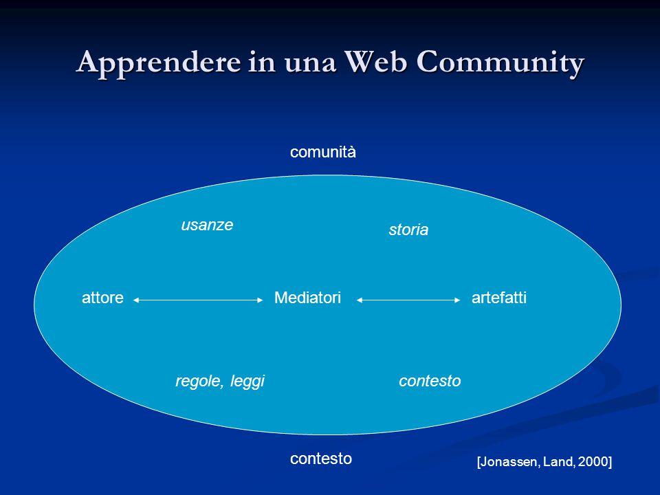 Apprendere in una Web Community comunità contesto usanze storia regole, leggicontesto attoreMediatoriartefatti [Jonassen, Land, 2000]