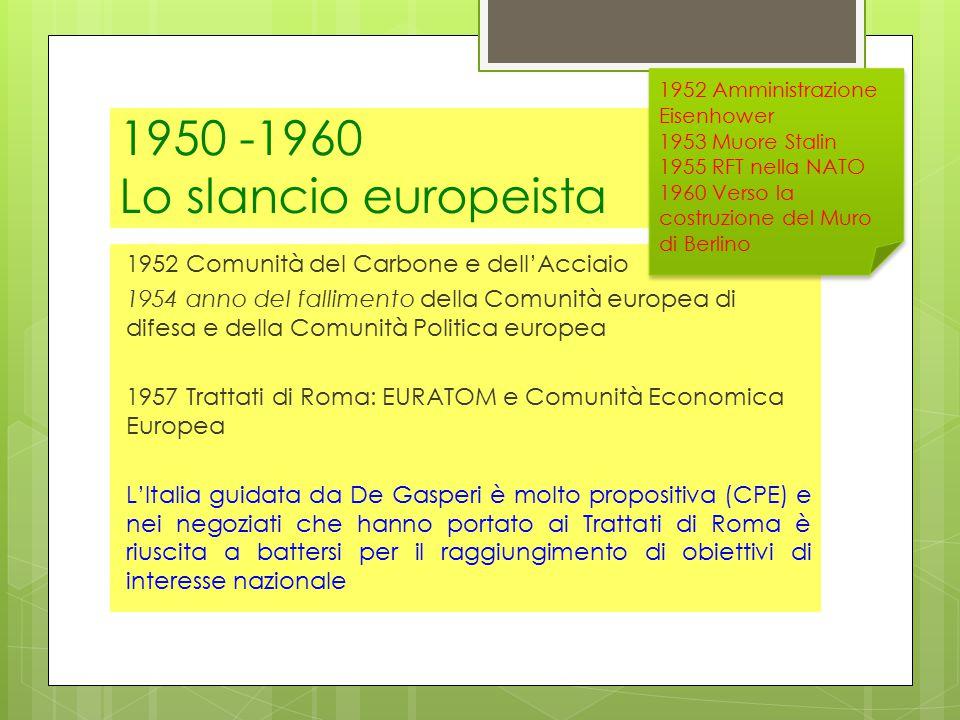 1950 -1960 Lo slancio europeista 1952 Comunità del Carbone e dell'Acciaio 1954 anno del fallimento della Comunità europea di difesa e della Comunità Politica europea 1957 Trattati di Roma: EURATOM e Comunità Economica Europea L'Italia guidata da De Gasperi è molto propositiva (CPE) e nei negoziati che hanno portato ai Trattati di Roma è riuscita a battersi per il raggiungimento di obiettivi di interesse nazionale 1952 Amministrazione Eisenhower 1953 Muore Stalin 1955 RFT nella NATO 1960 Verso la costruzione del Muro di Berlino 1952 Amministrazione Eisenhower 1953 Muore Stalin 1955 RFT nella NATO 1960 Verso la costruzione del Muro di Berlino