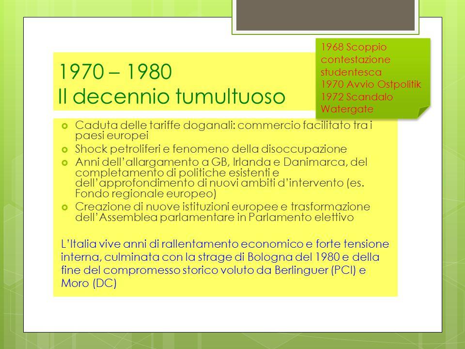 1970 – 1980 Il decennio tumultuoso  Caduta delle tariffe doganali: commercio facilitato tra i paesi europei  Shock petroliferi e fenomeno della disoccupazione  Anni dell'allargamento a GB, Irlanda e Danimarca, del completamento di politiche esistenti e dell'approfondimento di nuovi ambiti d'intervento (es.