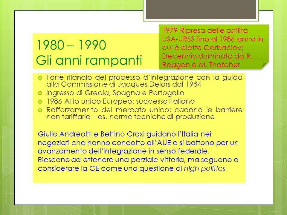 1980 – 1990 Gli anni rampanti  Forte rilancio del processo d'integrazione con la guida alla Commissione di Jacques Delors dal 1984  Ingresso di Grecia, Spagna e Portogallo  1986 Atto unico Europeo: successo italiano  Rafforzamento del mercato unico: cadono le barriere non tariffarie – es.