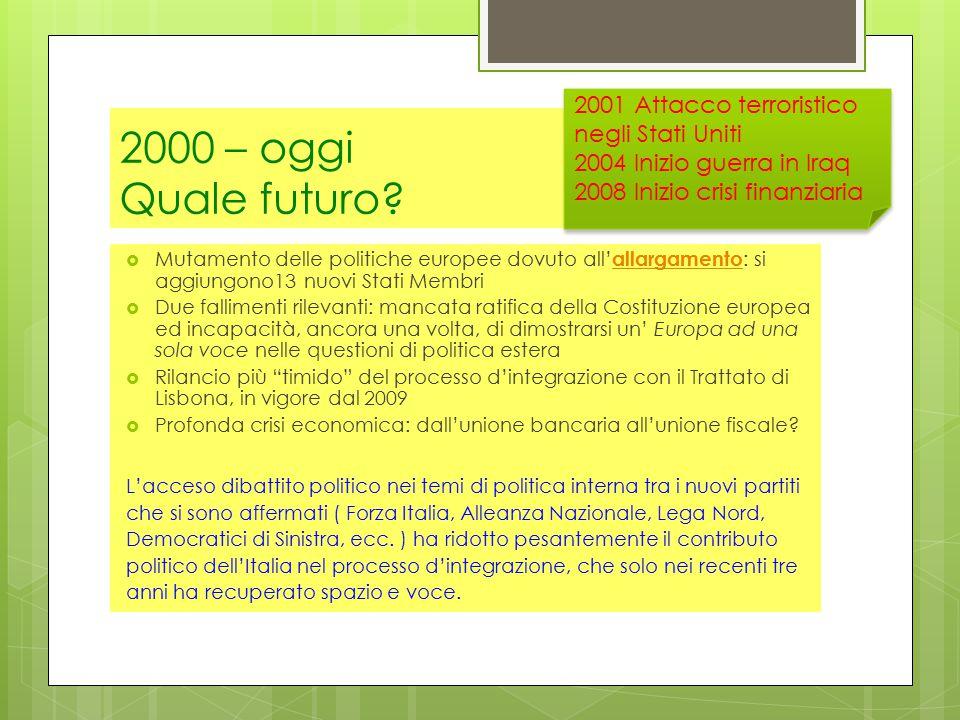 2000 – oggi Quale futuro?  Mutamento delle politiche europee dovuto all' allargamento : si aggiungono13 nuovi Stati Membri allargamento  Due fallime