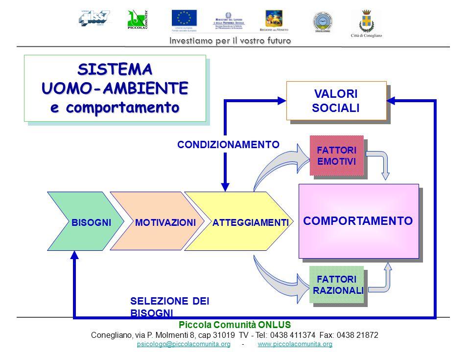 Investiamo per il vostro futuro Piccola Comunità ONLUS Conegliano, via P. Molmenti 8, cap 31019 TV - Tel: 0438 411374 Fax: 0438 21872 psicologo@piccol