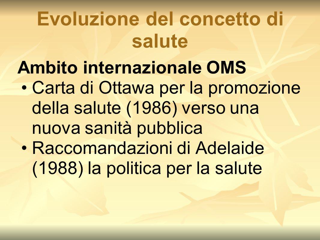 Evoluzione del concetto di salute Ambito internazionale OMS Carta di Ottawa per la promozione della salute (1986) verso una nuova sanità pubblica Racc