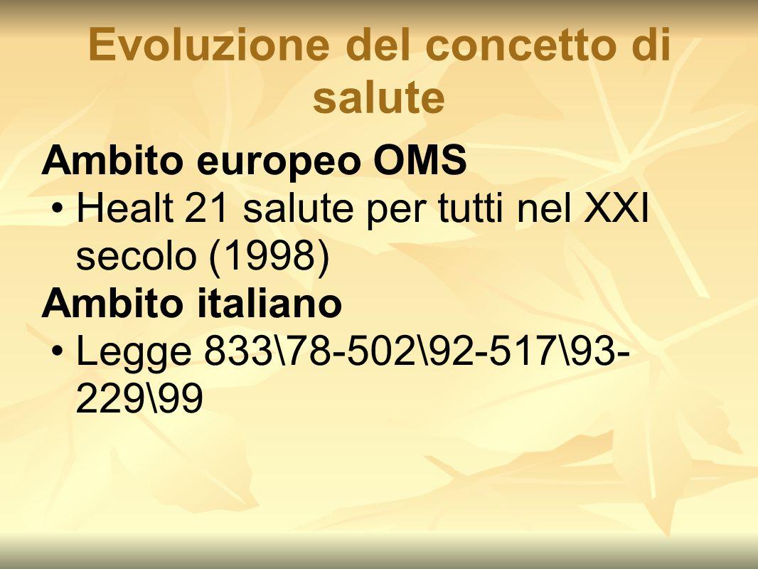 Evoluzione del concetto di salute Ambito europeo OMS Healt 21 salute per tutti nel XXI secolo (1998) Ambito italiano Legge 833\78-502\92-517\93- 229\9
