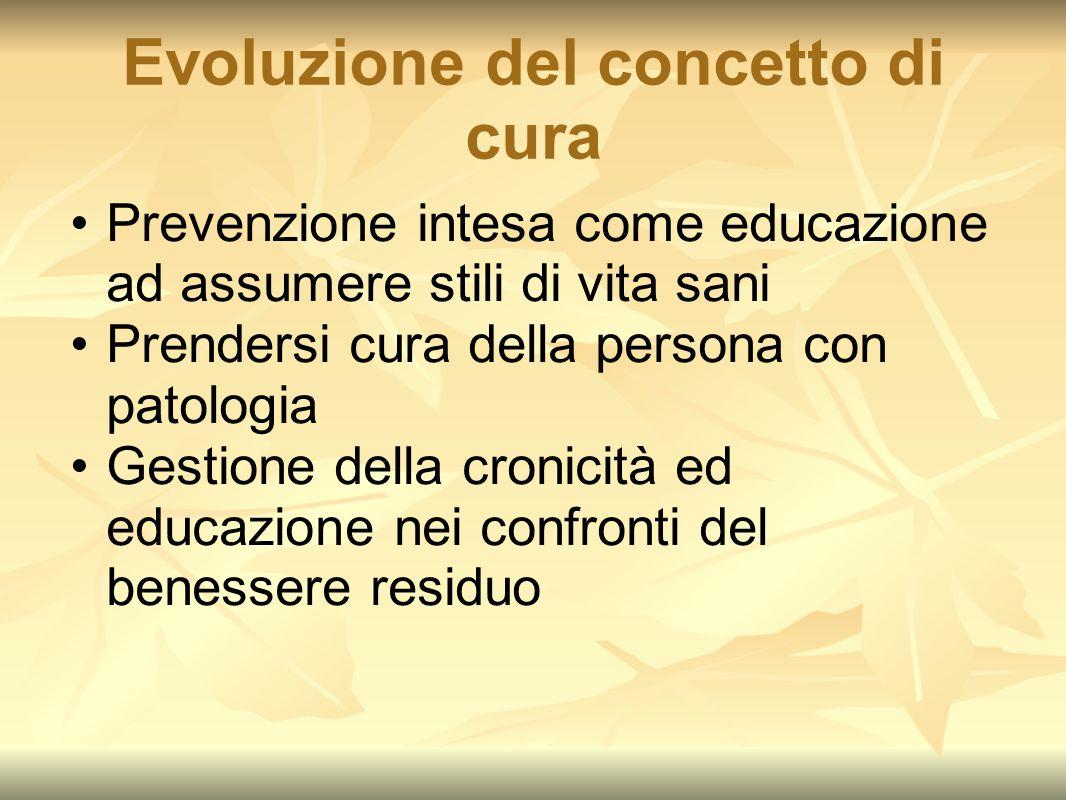 Evoluzione del concetto di cura Prevenzione intesa come educazione ad assumere stili di vita sani Prendersi cura della persona con patologia Gestione
