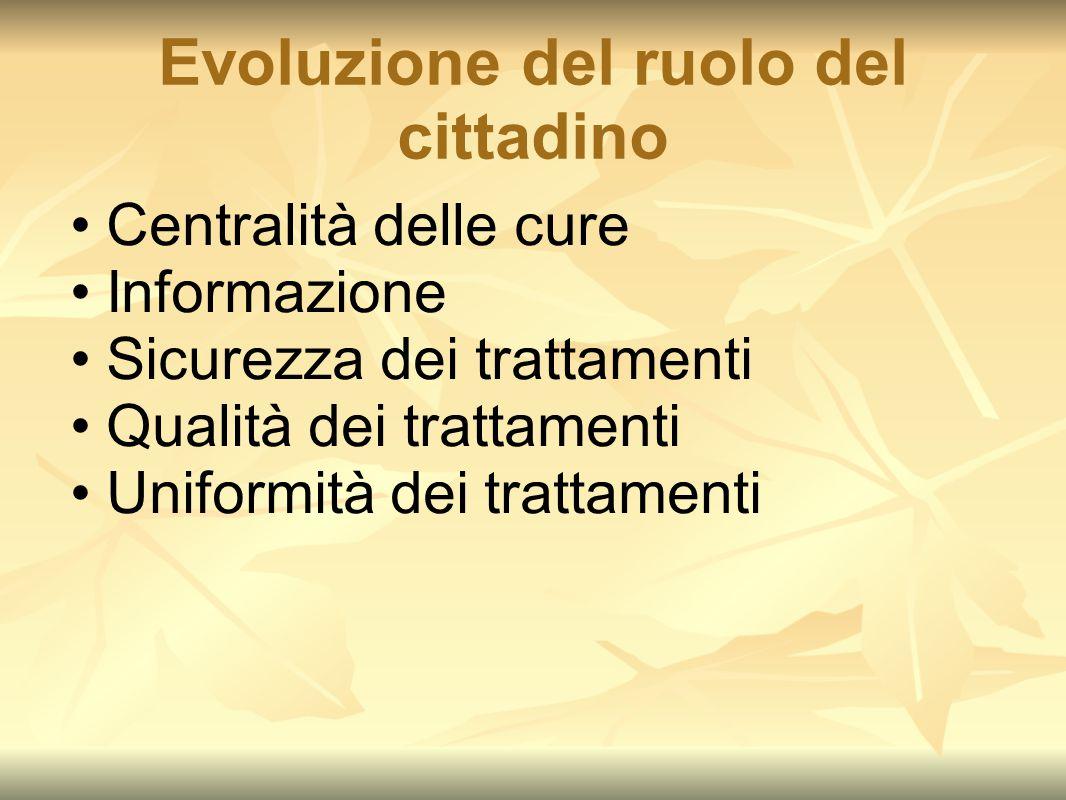 Evoluzione del ruolo del cittadino Centralità delle cure Informazione Sicurezza dei trattamenti Qualità dei trattamenti Uniformità dei trattamenti